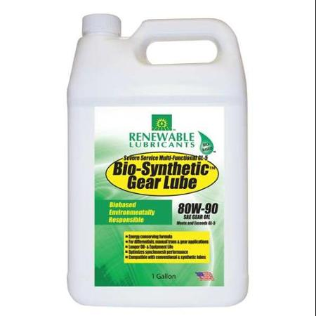 Renewable Lubicants Biosynthetic gear lube